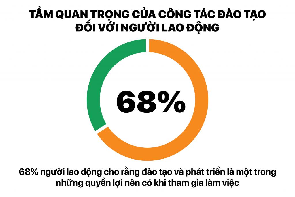 dao-tao-nhan-su-1